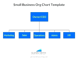 Employee Organizational Chart Template