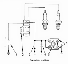 wiring diagram ignition coil on distributor for points with wiring ignition coil wiring diagram chevy wiring diagram ignition coil on distributor for points with
