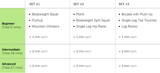 Chest Workout Chart Step By Step The 9 Minute Strength Workout Well Guides The New York Times