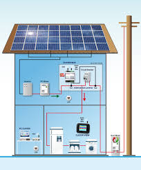 single phase energy manager clever connetweb com Single Phase House Wiring Diagram installation diagram for the single phase clever energy manager single phase house wiring diagram pdf
