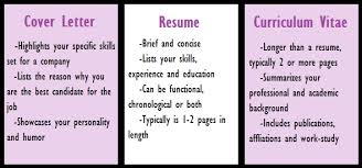 Resume Vs Cover Letter 3 Sweet Idea Cover Letter Vs Resume 6