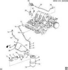 2000 buick regal fuel pump wiring diagram images buick lesabre 2000 buick regal fuel pump location wiring diagram online