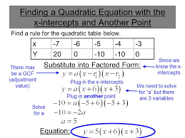3 finding a quadratic equation with the x intercepts and another point