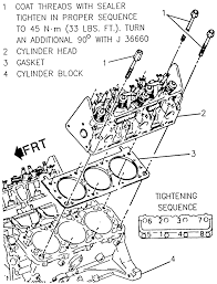 95 Chevy Blazer Engine Diagram