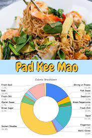 best thai drunken noodles recipe pad