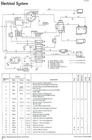 electrical wiring john deere 650 wiring diagram john deere John Deere Sabre Wiring Diagram electrical wiring lawn mower re from this the wiring colors would be diffe as john deere