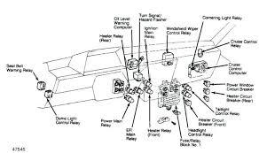 98 4runner fuse box diagram wiring diagram libraries 1998 toyota 4runner fuse box diagram location engine best of wiringmedium size of 1998 toyota 4runner