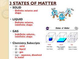 Science 1206 Unit 2 Chemistry Ppt Video Online Download