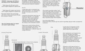 35 Meticulous Heat Range Chart For Autolite Spark Plugs