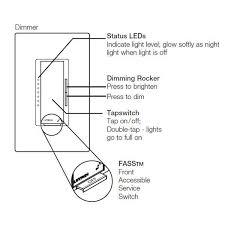 fluorescent dimmer switch wiring diagram all wiring diagram lutron mrf2 f6an dv bl spec grade fluor wireless dimm wire dimmer switch wiring diagram fluorescent dimmer switch wiring diagram