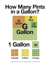 How Many Cups Pints Quarts Per Gallon Gallon Quart Pints