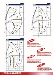 2 Ton Knuckleboom Crane Information And Lift Charts