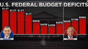 Deficit Spending Chart By President Budget Deficit Sets Another Record Under Trump Heads Toward