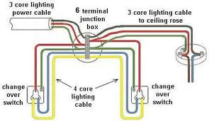 2 lights one switch wiring diagram uk wiring diagram How To Wire 3 Lights To One Switch Diagram two way switched lighting circuits 1 how to wire 3 how to wire 3 lights to one switch diagram uk