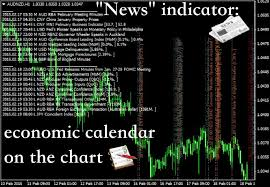 News Indicator Economic Calendar On The Chart Dewinforex
