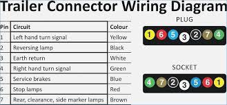 7 flat pin wiring diagram brainglue co