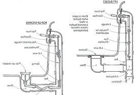 bathtub drain trap diagram of bathtub drain system tub trap installation p trap plumbing installing bathtub drain p trap