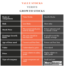 Difference Between Value Stocks And Growth Stocks