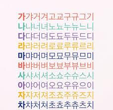 Korean Letters Korean Letters Alphabet Hangul Poster International Artwork For Nursery Kids Interior Decor