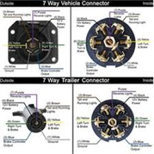 wiring diagram for 7 pole rv trailer connectors for a 1995 ford 7-pole trailer connector wiring diagram click to enlarge