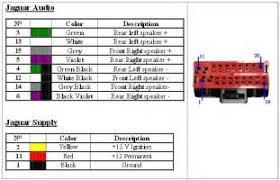 jaguar x300 radio wiring diagram images jaguar xj6 x300 wiring x type radio wiring diagram 1 jaguar car forum