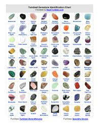 Rock And Gem Identification Chart Tumbled Gemstone Identification Chart Converted From