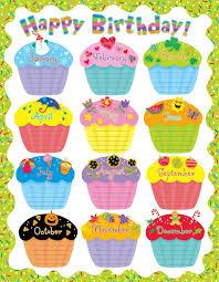 6 Karen Hankes Portfolio Happy Birthday Chart Birthday