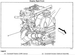 buick rainier wiring diagram wiring diagram and fuse box 2004 Trailblazer Fuse Box Diagram ford focus parts catalog in addition chevy 5 3 engine diagram knock sensors together with 03 2004 chevy trailblazer fuse box diagram