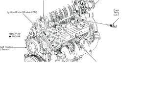 buick lacrosse engine schematic wiring diagram database buick encore engine diagram