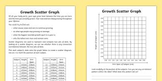growth ter graph worksheet worksheet