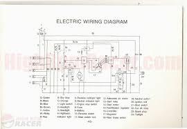 chinese cdi 125 wiring diagram 5 pin cdi wire diagram wiring taotao ata 125d wiring diagram at Tao Tao 125cc 4 Wheeler Wiring Diagram