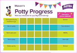 Printable Potty Training Chart Minnie Mouse Printable Potty Training Reward Chart