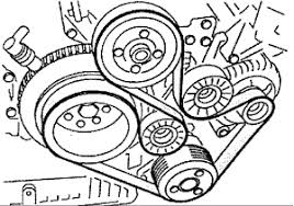 i need a serpentine belt diagram for a 2001 740il graphic