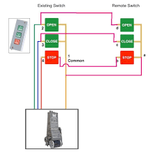 auxilllary commercial garage door station wiring help needed pbs3 jpg views 0 size 41 2 kb