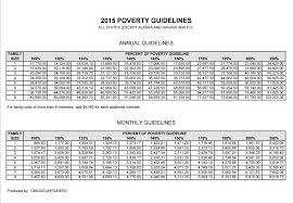 2018 Federal Poverty Level Chart Pdf Poverty Guidelines Chelan Douglas Community Action Council