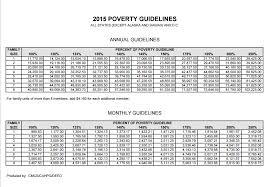 Poverty Guidelines 2018 Chart Poverty Guidelines Chelan Douglas Community Action Council