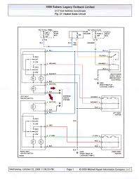 wiring diagram 2006 subaru legacy the wiring diagram readingrat net  subaru legacy gt wiring diagram subaru free wiring diagrams, wiring diagram