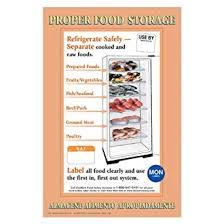 Food Storage Order Chart