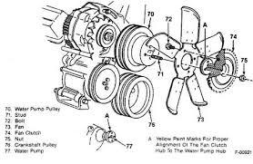 89 chevy 350 engine bracket and brace diagram fixya i have a 1994 chevy 350 crate motor which i installed in a 1949 chevy truck and i would like to see a complete engine belt routing diagram