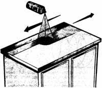 diy lacquer furniture. Diagram Of Spraying Lacquer In Strips On Wooden Furniture. Diy Furniture