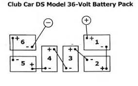 similiar car battery wiring keywords cart wiring diagram on wiring diagram 48 volt club car 12v batteries