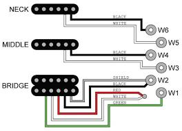 humbucker pickup wiring diagram wiring diagram 3 humbucker diagram wiring pickups