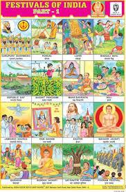 Photo Chart Of Indian Festivals Festivals Of India Part I Festivals Of India India For