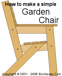 Small Picture This garden chair is an extremely simple design and is probably