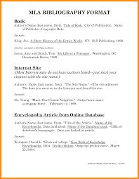 Mla Format Reference Page Ataumberglauf Verbandcom