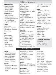Apothecary Weights And Measures Chart Printable Liquid Measurement Conversion Charts With Guide