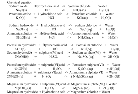 net ionic equation of magnesium oxide and water jennarocca