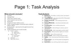 essay about multiple intelligence math activities