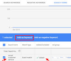 Google Add Words Google Adwords What Should You Do With Your Adwords Account On A