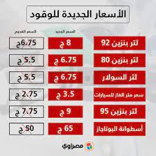 مصر ترفع أسعار الوقود ⛽️